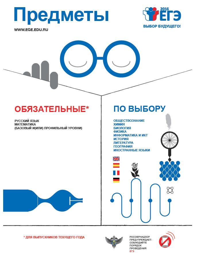 Гдз по русскому языку 10-11 класс девятова геймбух 2017 год