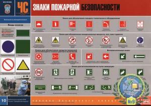 Znaki-pozharnoy-bezopasnosti