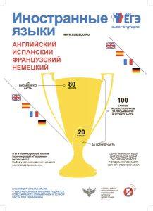 5_Иностранные языки